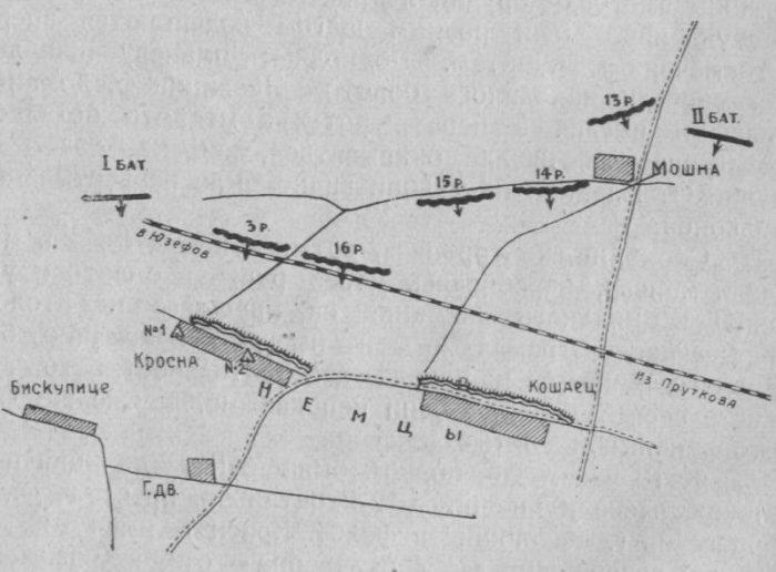 Наступление у Кросны, или Четыре дня из жизни сибирских стрелков