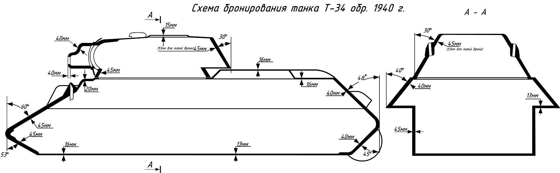 Фердинанд Порше признал превосходство русского танка Т-34
