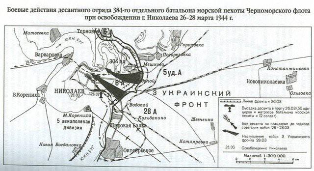Десант Константина Ольшанского