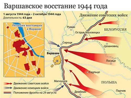Связной маршала Рокоссовского