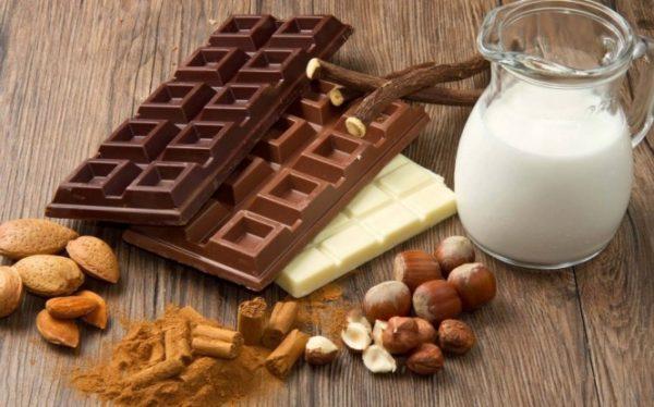 Сладко-горькая история шоколада