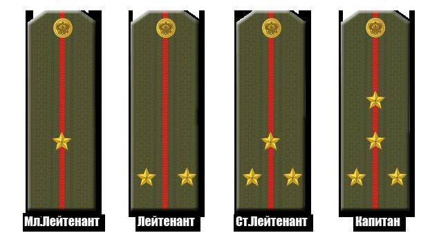 История воинских званий в России