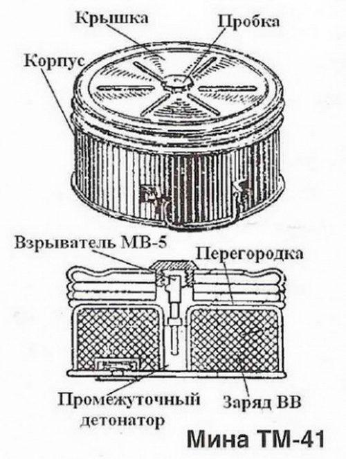 Три шага красноармейца Усенова