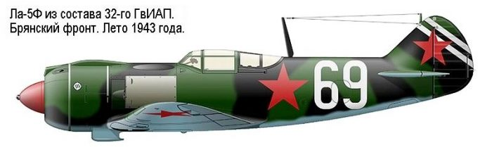 Лётчик-ас Гвардии лейтенант Евгений Михайлов