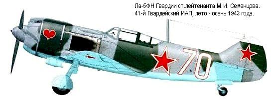 Летчик-истребитель Герой Советского Союза Михаил Семенцов