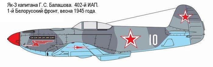 Герой Советского Союза Георгий Балашов