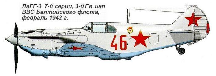 Герой Советского Союза летчик - гвардеец Матвей Ефимов