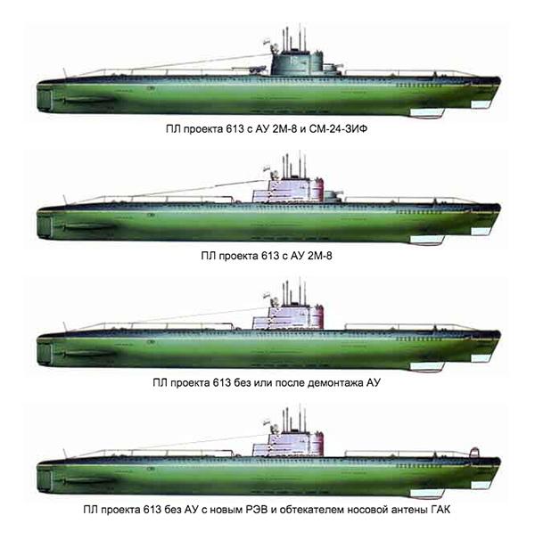 Проект 613 — субмарина с простотой и надежностью винтовки-«трехлинейки»