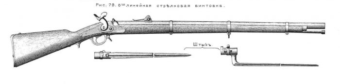 Шашка и винтовка