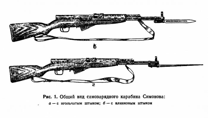 Самозарядный карабин системы Симонова