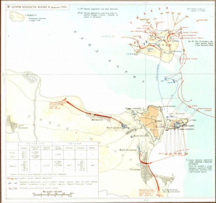 Как русские взяли неприступную крепость Корфу