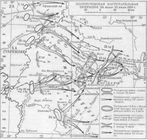 Златоустовская операция 1919 года. Даёшь Урал!