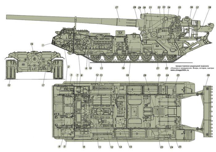 САУ 2С7 «Пион» – «цветок» особой мощности